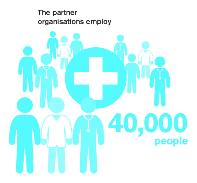 The partner organisations employ 40,000 people